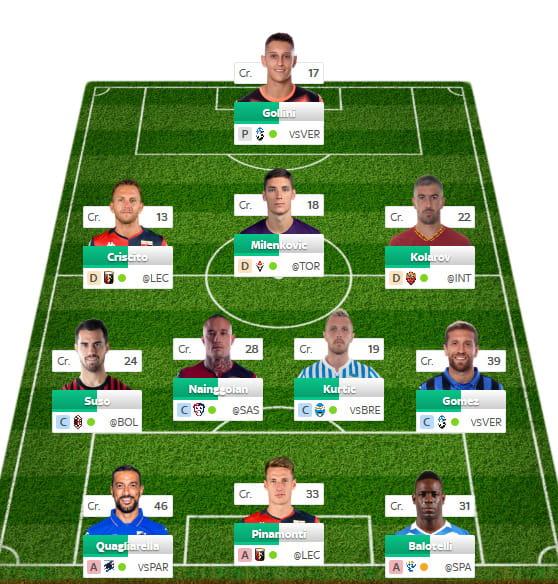 Serie b, probabili formazioni 1° giornata - 2019/2020 ...