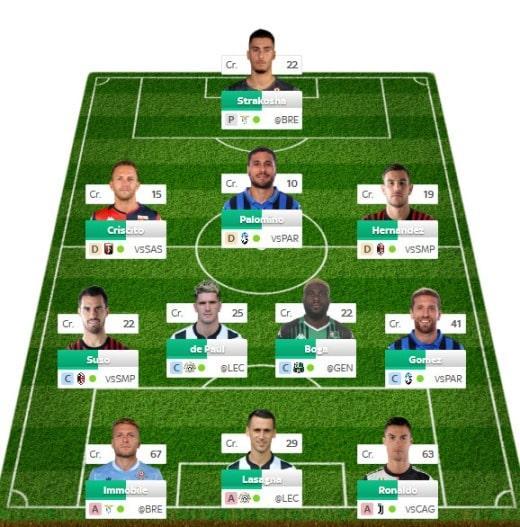 Consigli fantacalcio e probabili formazioni Serie A 18° giornata - 2019/2020